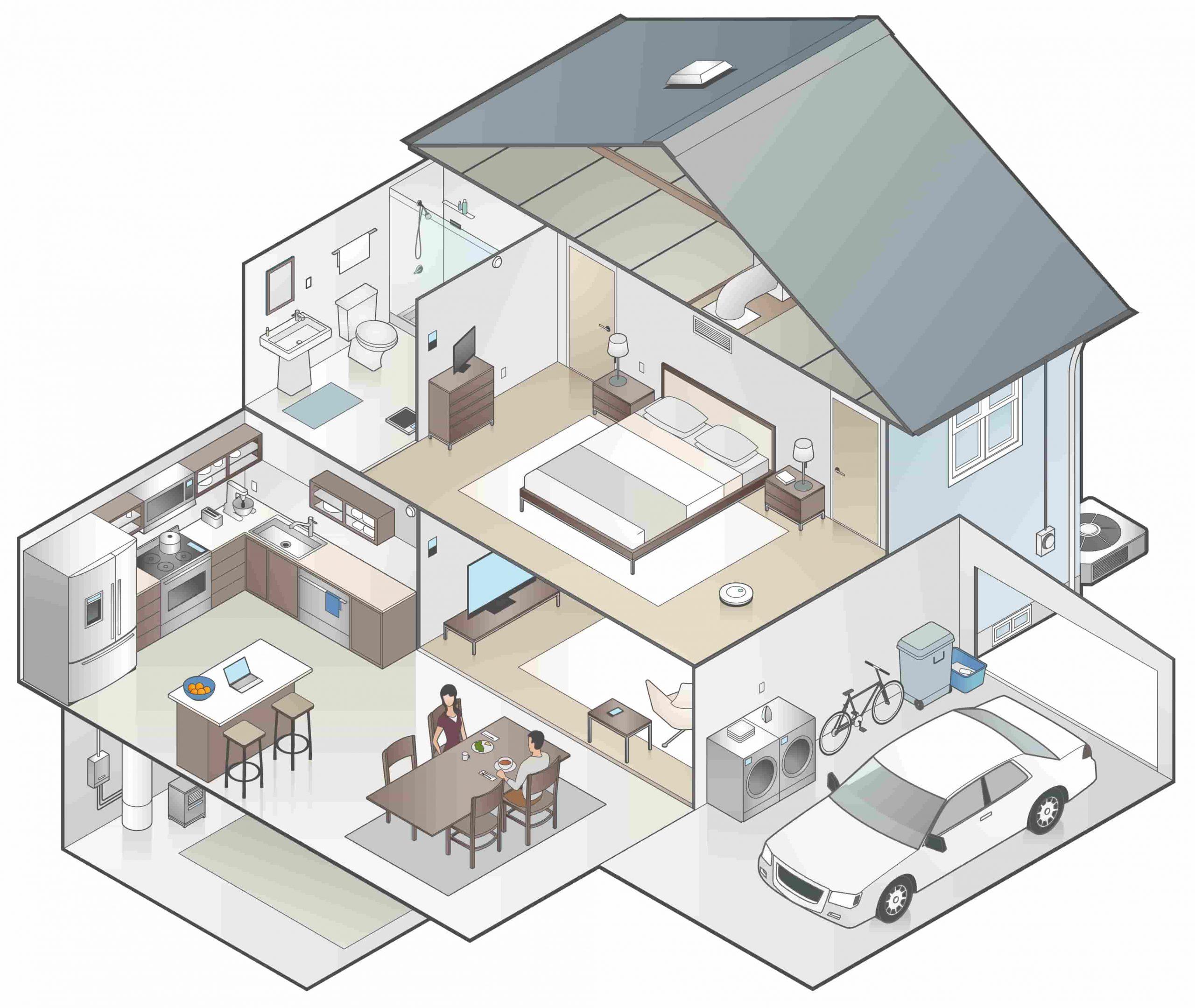 HVAC architecture styles